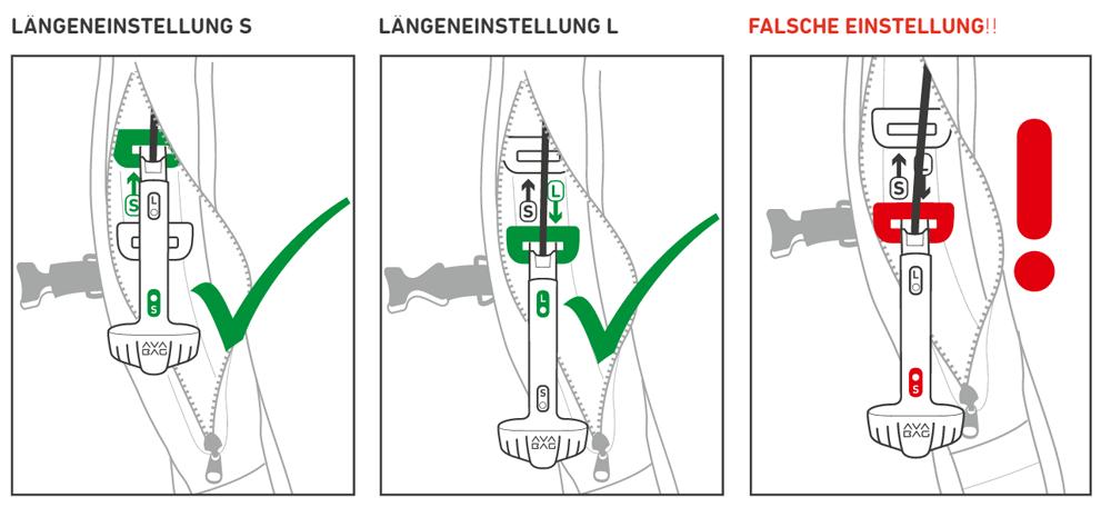 Avabag_Korrekte_Positionierung_des_Griffs
