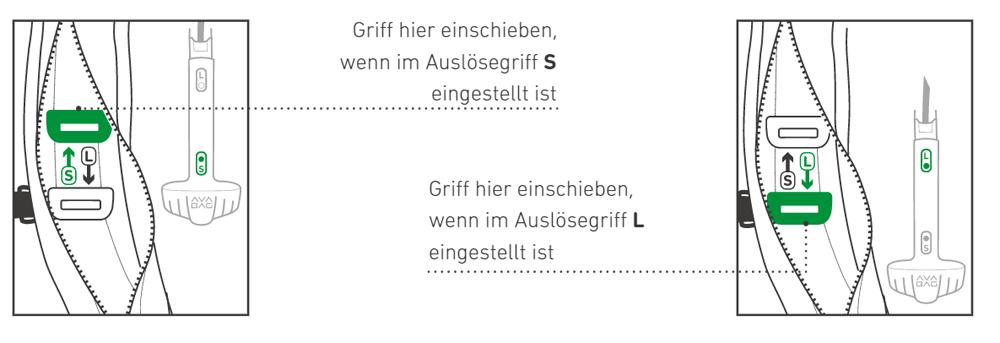 Avabag_Korrekter_Führungskanal_im_Schultergurt