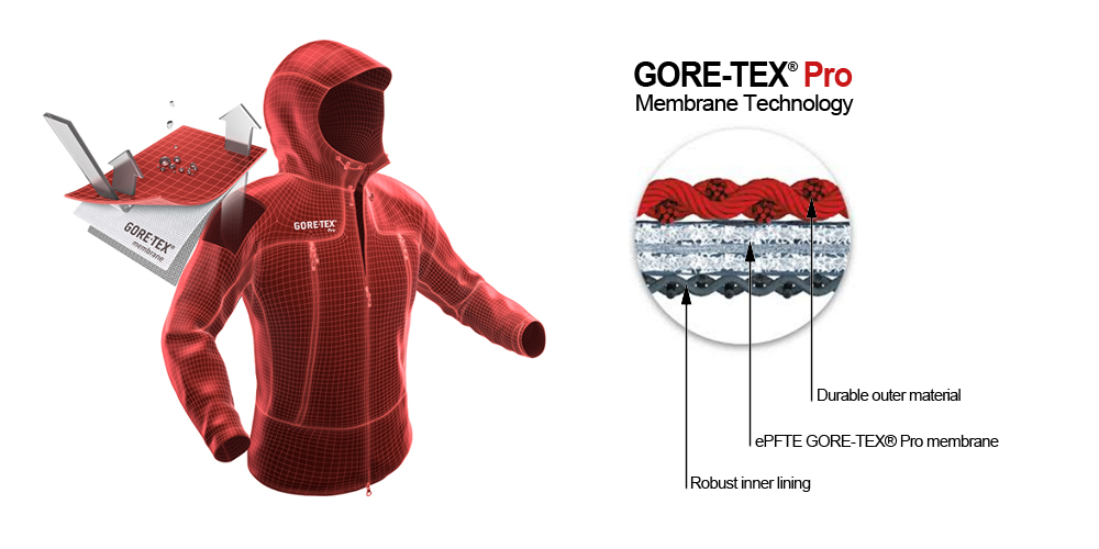 gore tex pro the high protective shell sport conrad. Black Bedroom Furniture Sets. Home Design Ideas