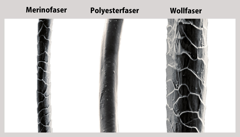 Fasern_Merino_Polyester_Wolle