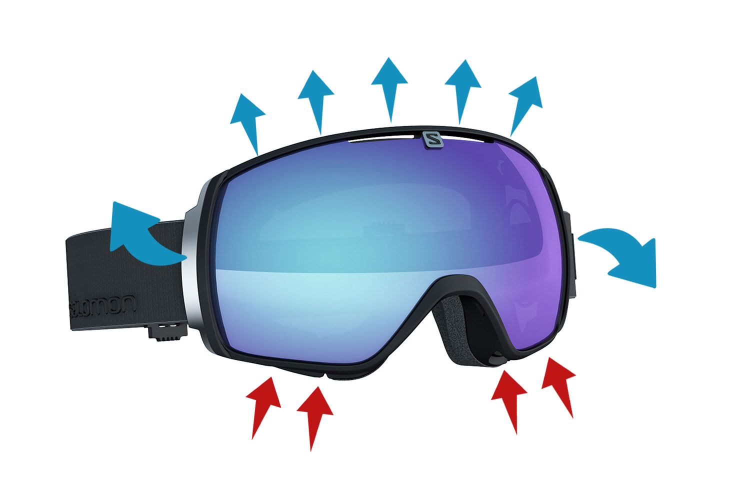 9a5c3ce990708 The ultimate guide to skiing and snowboard goggles